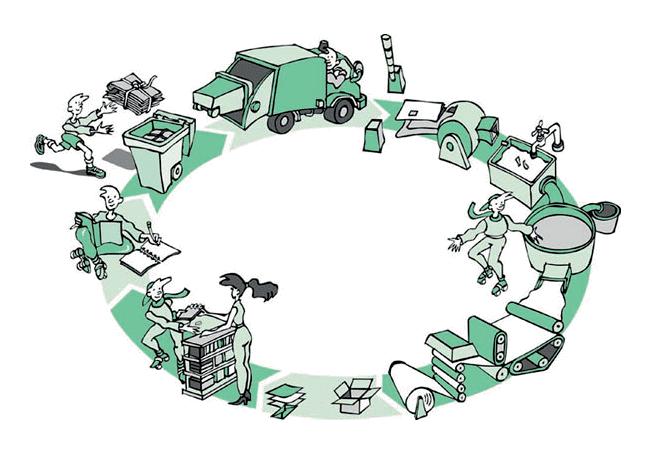 Le cycle du papier